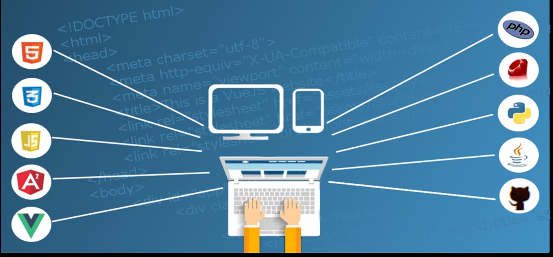 popular-web-development-frameworks-2019