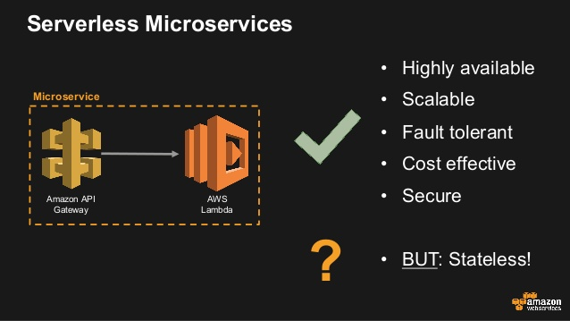 When should I choose between serverless and microservices