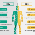 Is DevOps really that different from Agile? No, says Viktor Farcic [Podcast]